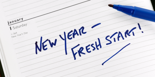 Resolutions: Setting Yourself Up For Success Part 2